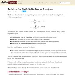 An Interactive Guide To The Fourier Transform