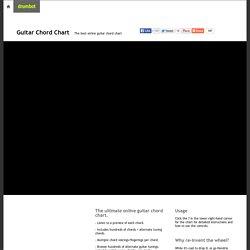 Interactive Guitar Chord Chart