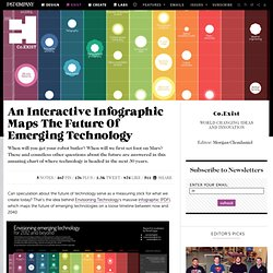 Future Of Emerging Technology: An Interactive Infographic Maps The
