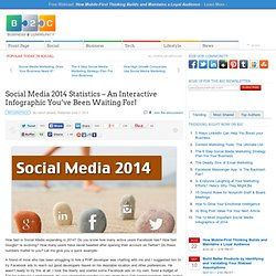 Social Media 2014 Statistics – An Interactive Infographic You've Been Waiting For!