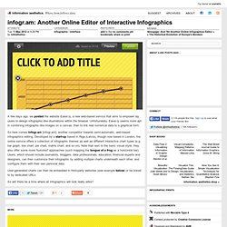 infogr.am: Another Online Editor of Interactive Infographics