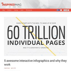 5 awesome interactive infographics and why they work