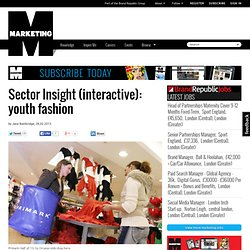 Sector Insight (interactive): youth fashion