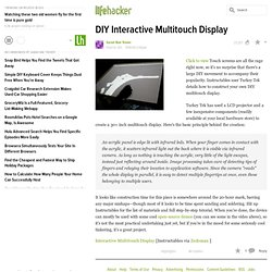 DIY Interactive Multitouch Display