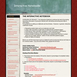 Interactive Notebook Files