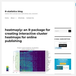 heatmaply: an R package for creating interactive cluster heatmaps for online publishing