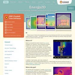 Energy2D - Interactive Heat Transfer Simulations for Everyone