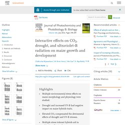 www.sciencedirect