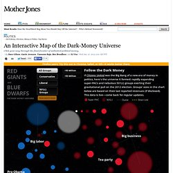 An Interactive Map of the Dark-Money Universe