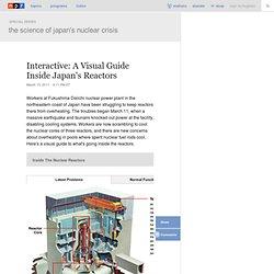 Interactive: A Visual Guide Inside Japan's Reactors