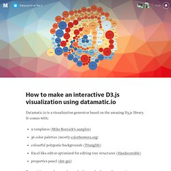 How to make an interactive D3.js visualization using datamatic.io