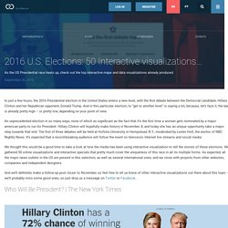2016 U.S. Elections: 50 Interactive visualizations to explore