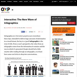 Onextrapixel - Web Design & Development Magazine