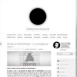 Design et méthodologie : «La stratégie du caca».