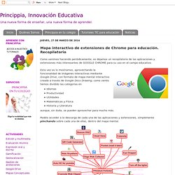Mapa interactivo de extensiones de Chrome para educación. Recopilatorio