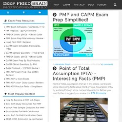 Point of Total Assumption (PTA) - Interesting Facts (PMP)