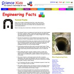 Interesting Tunnel Facts - Channel Tunnel, Cu Chi Tunnels, Fun Trivia for Kids