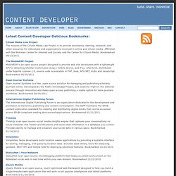 Interesting Tools, Tips & Ideas for Creating Content | Content Developer
