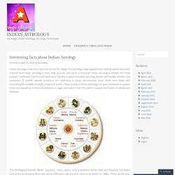 Interesting facts about Indian Astrology