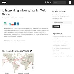 13 Interesting Infographics for Web Workers