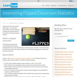 Interesting Flipped Classroom Statistics