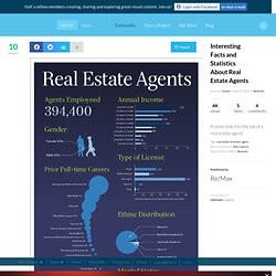 Interesting Facts and Statistics About Real Estate Agents