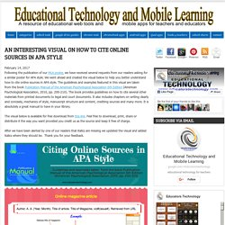 Educational Technology and Mobile Learning: An Interesting Visual on How to Cite Online Sources in APA Style