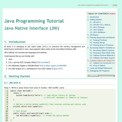 Java Native Interface (JNI) - Java Programming Tutorial