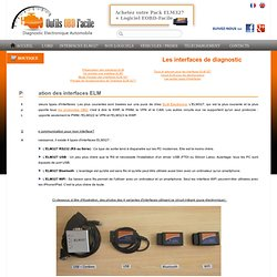 Les interfaces de diagnostic automobile de type ELM327 OBD2 - Outils OBD Facile