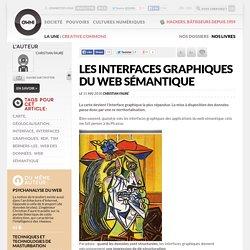 Les interfaces graphiques du web sémantique