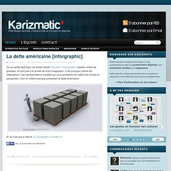 Interfaces tactiles, interactives & innovation digitale: Karizma