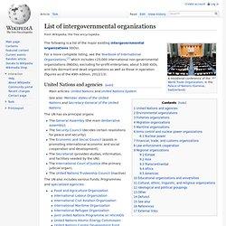 List of intergovernmental organizations