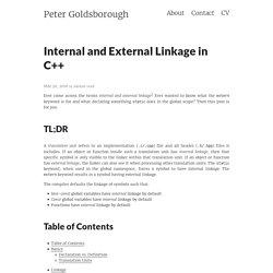 Internal and External Linkage in C++ – Peter Goldsborough