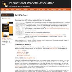 International Phonetic Association