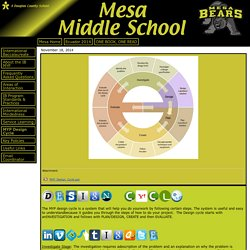 International Baccalaureate - MYP Design Cycle