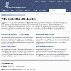WIPO - International Classifications