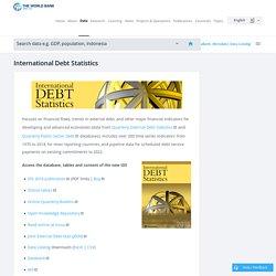 WB International Debt Statistics