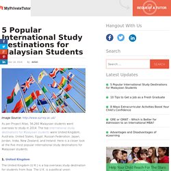 5 Popular International Study Destinations for Malaysian Students