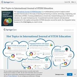 Hot topics in international journal of STEM education