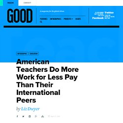 American Teachers Do More Work for Less Pay Than Their International Peers - Education