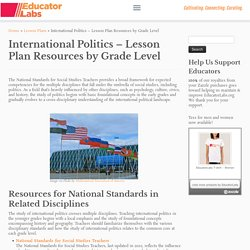 International Politics – Lesson Plan Resources by Grade Level – EducatorLabs
