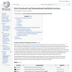List of national and international statistical services