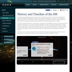 International Space Station Historical Timeline