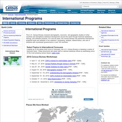 International Data Base - World Population Summary - U.S. Census Bureau