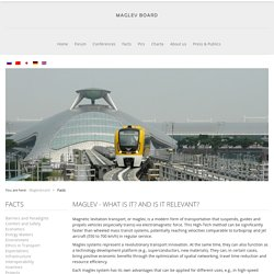 Facts About Maglev