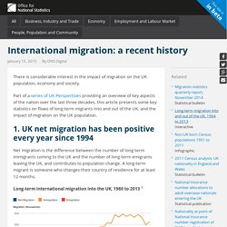 International migration: a recent history
