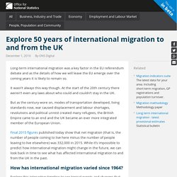 *Explore 50 years of international migration to and from the UK