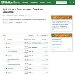 Countries Compared by Agriculture > Farm workers. International Statistics at NationMaster.com