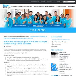 International rankings of Vietnam software outsourcing –2015 updates