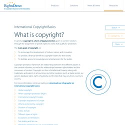 International Copyright Basics - RightsDirect